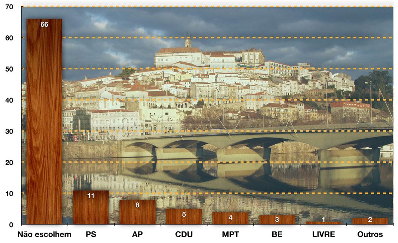 web-Coimbra-Europeias-2014