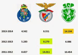 Espectadores-por-clubes-30112013